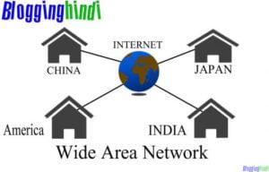 Wide-Area-Network